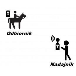 Bezprzewodowy system komunikacji dla stadnin koni - jednokierunkowy